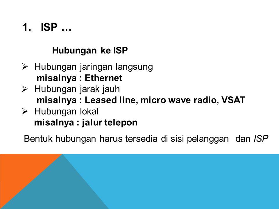 ISP … Hubungan ke ISP Hubungan jaringan langsung misalnya : Ethernet