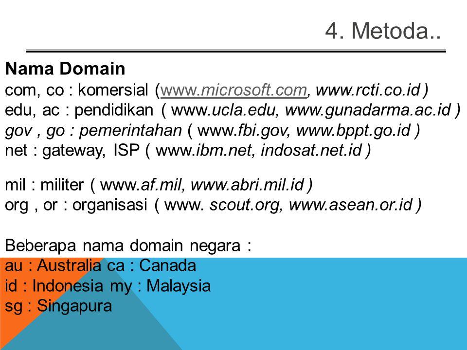 4. Metoda.. Nama Domain. com, co : komersial (www.microsoft.com, www.rcti.co.id ) edu, ac : pendidikan ( www.ucla.edu, www.gunadarma.ac.id )
