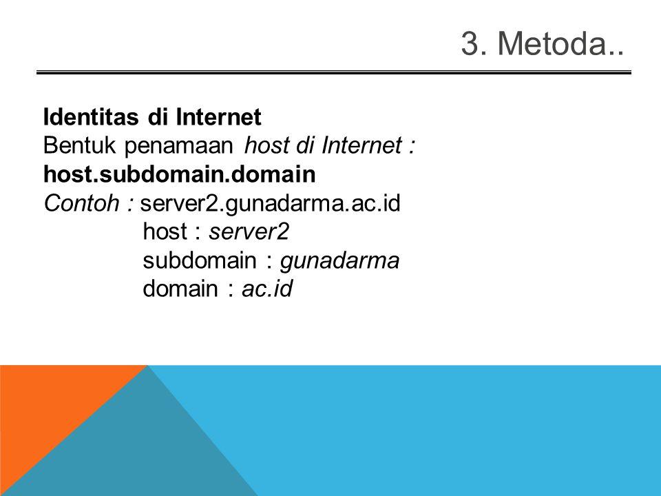 3. Metoda.. Identitas di Internet Bentuk penamaan host di Internet :