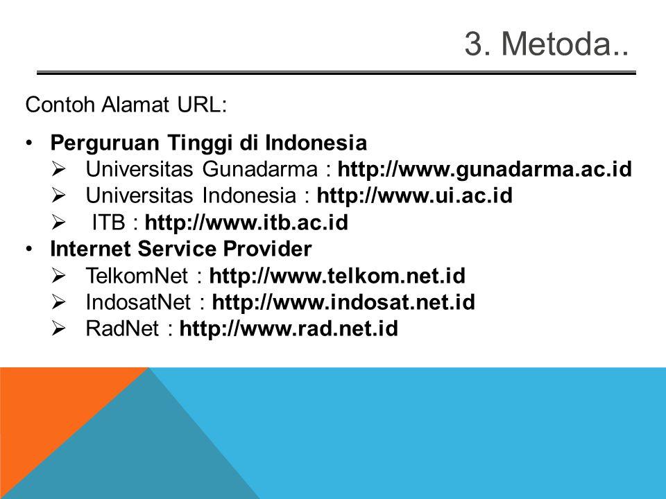 3. Metoda.. Contoh Alamat URL: Perguruan Tinggi di Indonesia