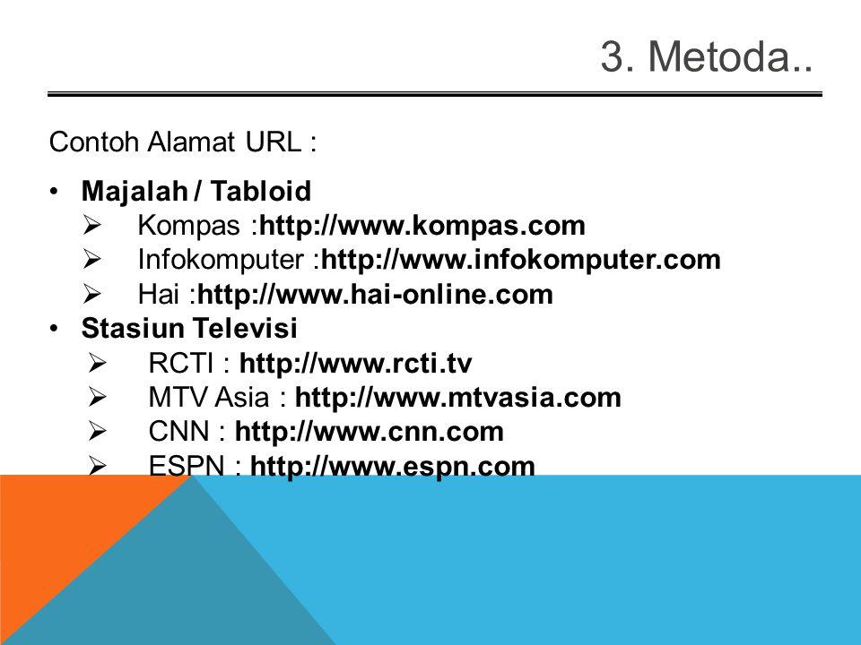 3. Metoda.. Contoh Alamat URL : Majalah / Tabloid