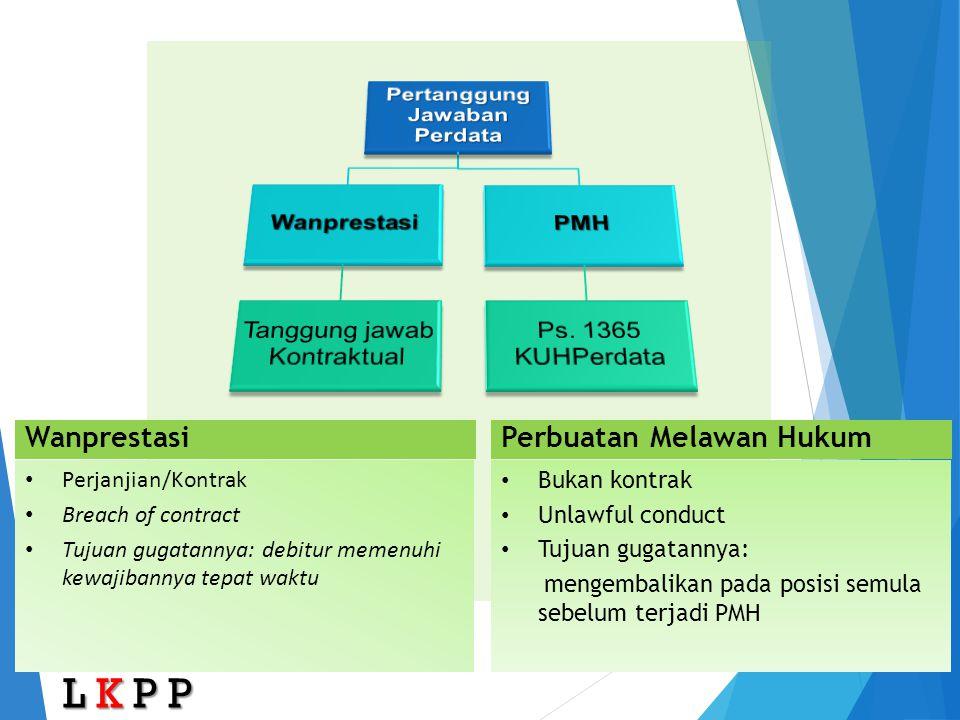 L K P P Wanprestasi Perbuatan Melawan Hukum Pertanggung Jawaban