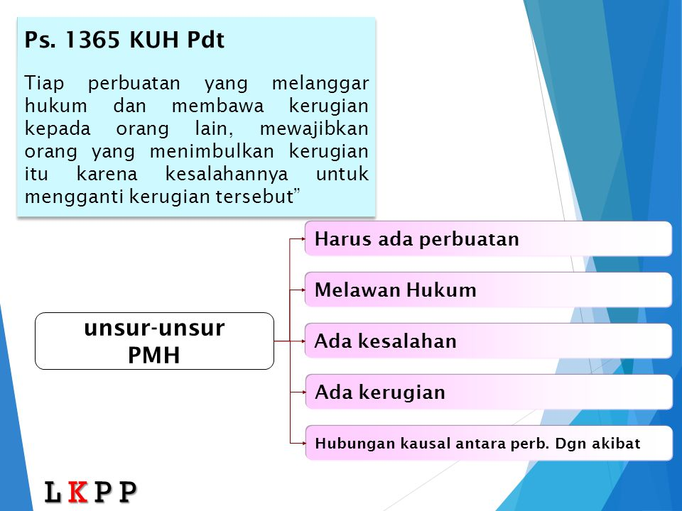 L K P P Ps. 1365 KUH Pdt unsur-unsur PMH