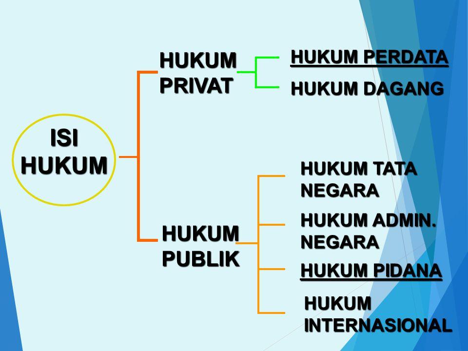 ISI HUKUM HUKUM PRIVAT HUKUM PUBLIK HUKUM PERDATA HUKUM DAGANG