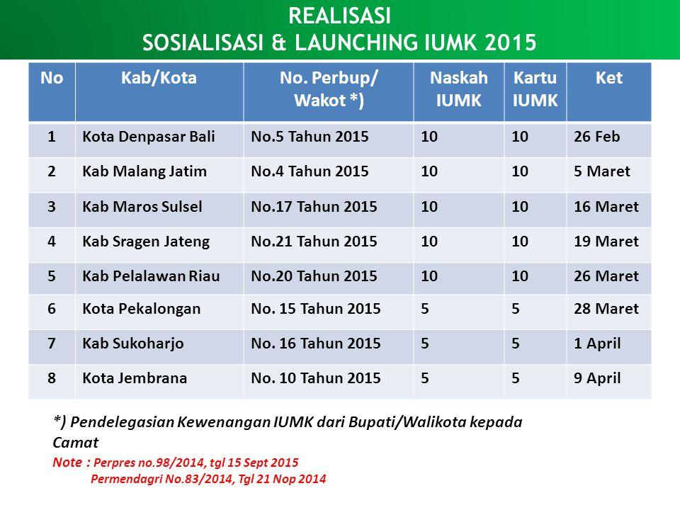 SOSIALISASI & LAUNCHING IUMK 2015