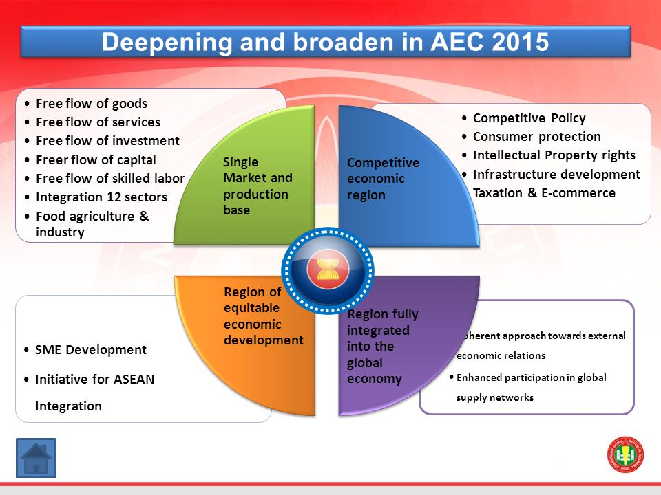 Deepening and broaden in AEC 2015
