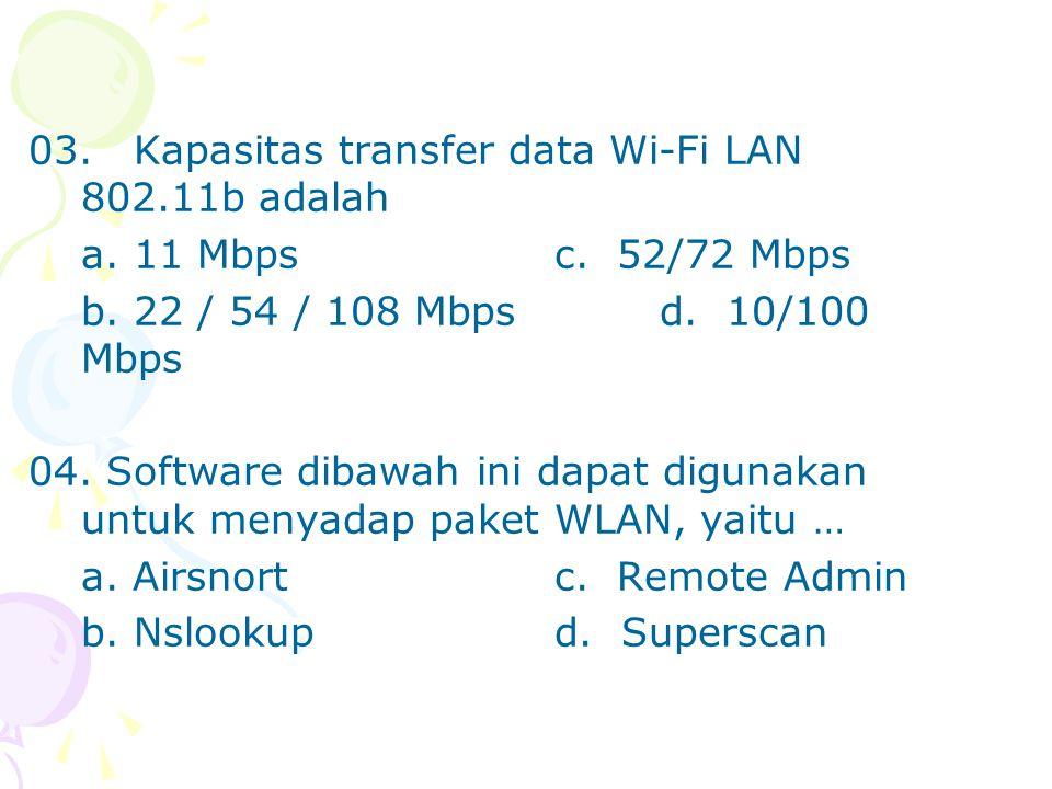 03. Kapasitas transfer data Wi-Fi LAN 802.11b adalah