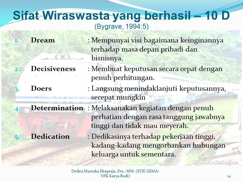 Sifat Wiraswasta yang berhasil – 10 D (Bygrave, 1994:5)