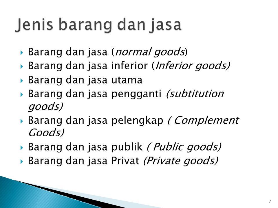 Jenis barang dan jasa Barang dan jasa (normal goods)