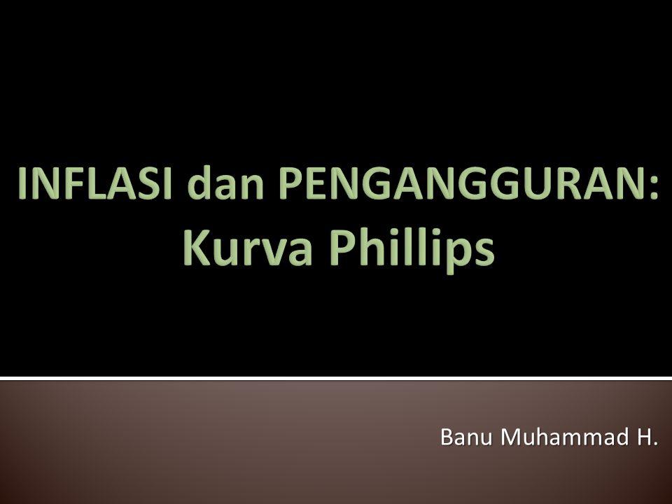 INFLASI dan PENGANGGURAN: Kurva Phillips