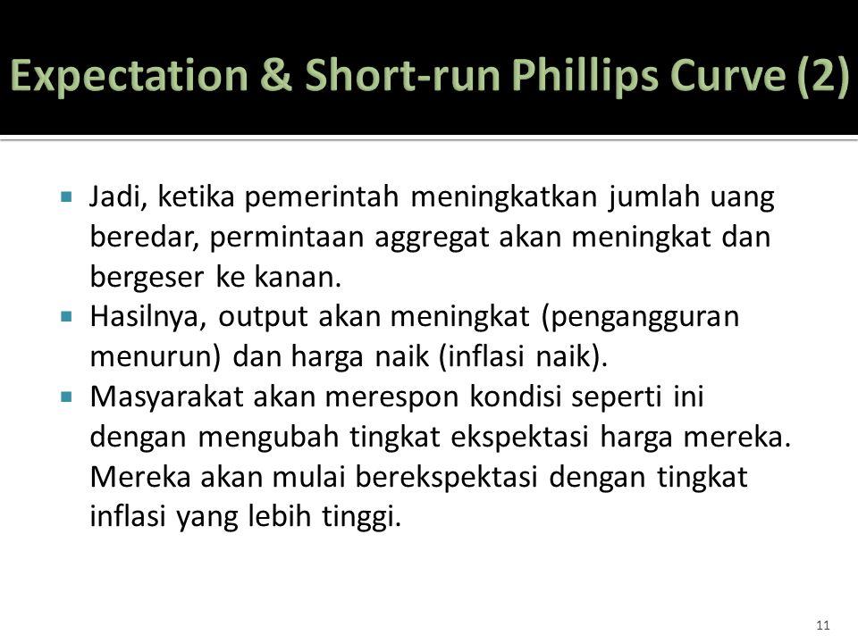 Expectation & Short-run Phillips Curve (2)