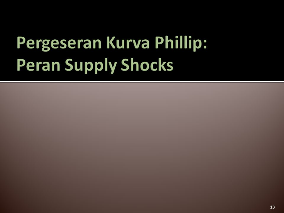 Pergeseran Kurva Phillip: Peran Supply Shocks