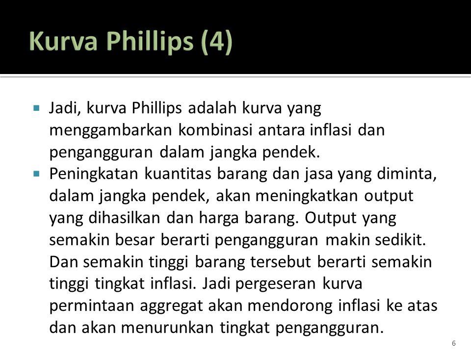 Kurva Phillips (4) Jadi, kurva Phillips adalah kurva yang menggambarkan kombinasi antara inflasi dan pengangguran dalam jangka pendek.