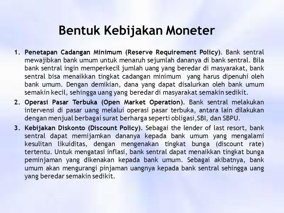 Bentuk Kebijakan Moneter
