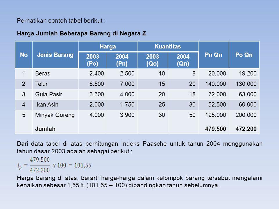 Perhatikan contoh tabel berikut : Harga Jumlah Beberapa Barang di Negara Z Dari data tabel di atas perhitungan Indeks Paasche untuk tahun 2004 menggunakan tahun dasar 2003 adalah sebagai berikut : Harga barang di atas, berarti harga-harga dalam kelompok barang tersebut mengalami kenaikan sebesar 1,55% (101,55 – 100) dibandingkan tahun sebelumnya.