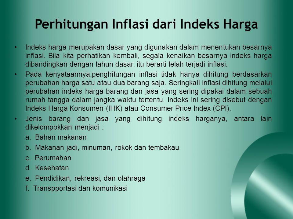 Perhitungan Inflasi dari Indeks Harga