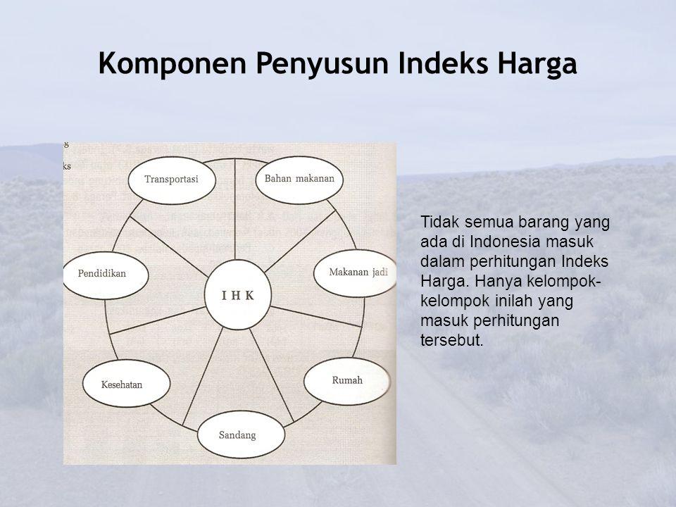 Komponen Penyusun Indeks Harga