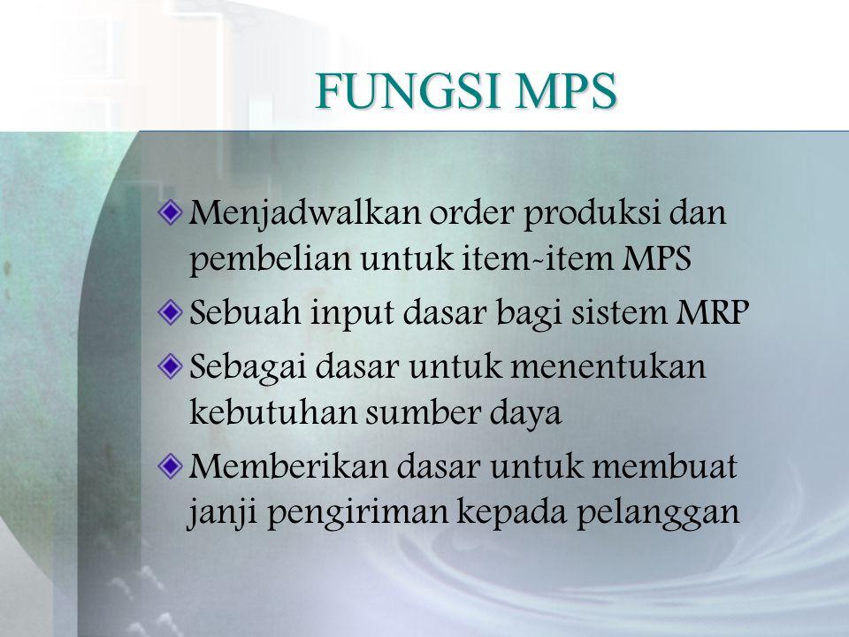 FUNGSI MPS Menjadwalkan order produksi dan pembelian untuk item-item MPS. Sebuah input dasar bagi sistem MRP.