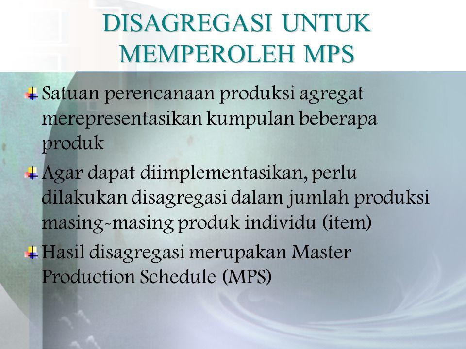 DISAGREGASI UNTUK MEMPEROLEH MPS
