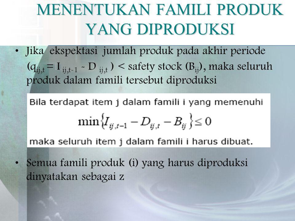 MENENTUKAN FAMILI PRODUK YANG DIPRODUKSI