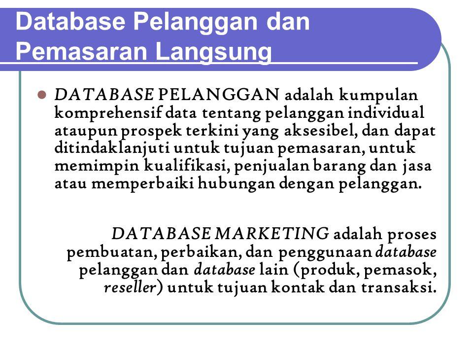 Database Pelanggan dan Pemasaran Langsung