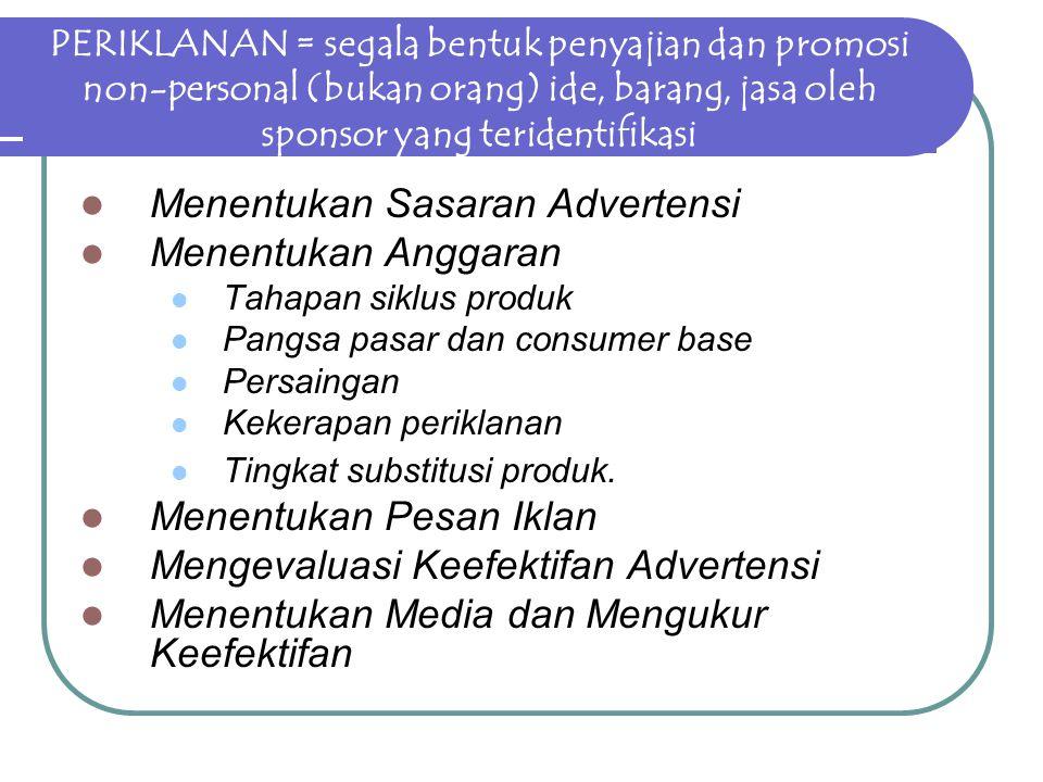 Menentukan Sasaran Advertensi Menentukan Anggaran