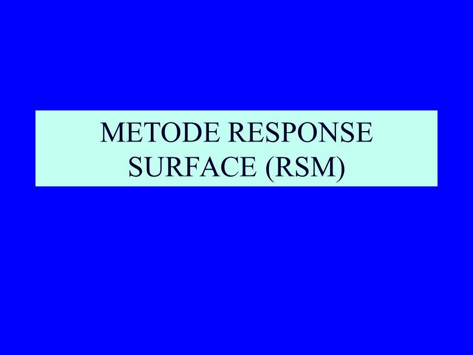 METODE RESPONSE SURFACE (RSM)