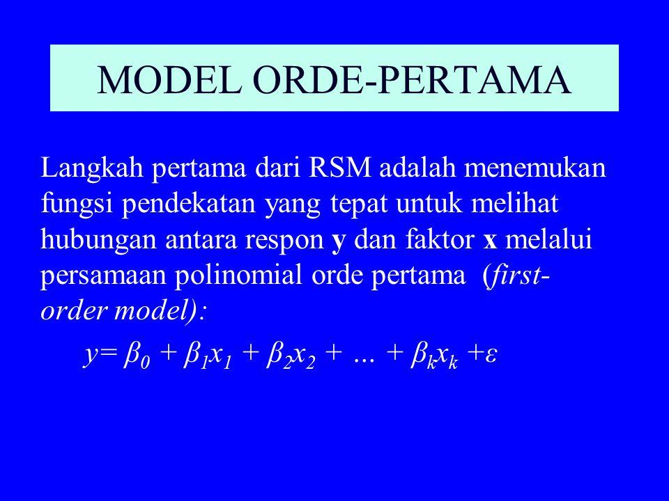 MODEL ORDE-PERTAMA