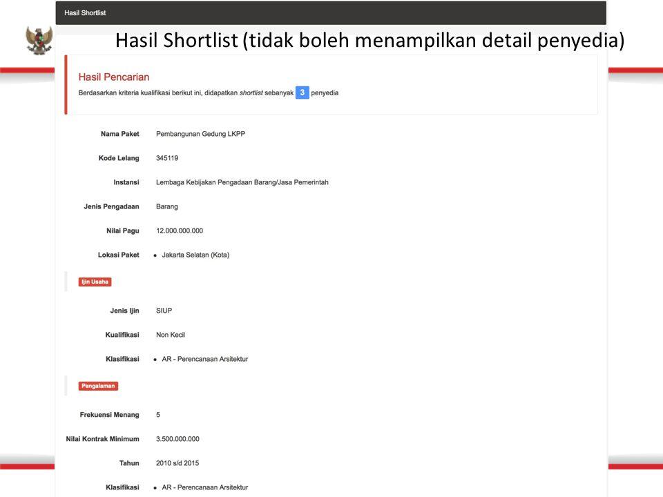 Hasil Shortlist (tidak boleh menampilkan detail penyedia)