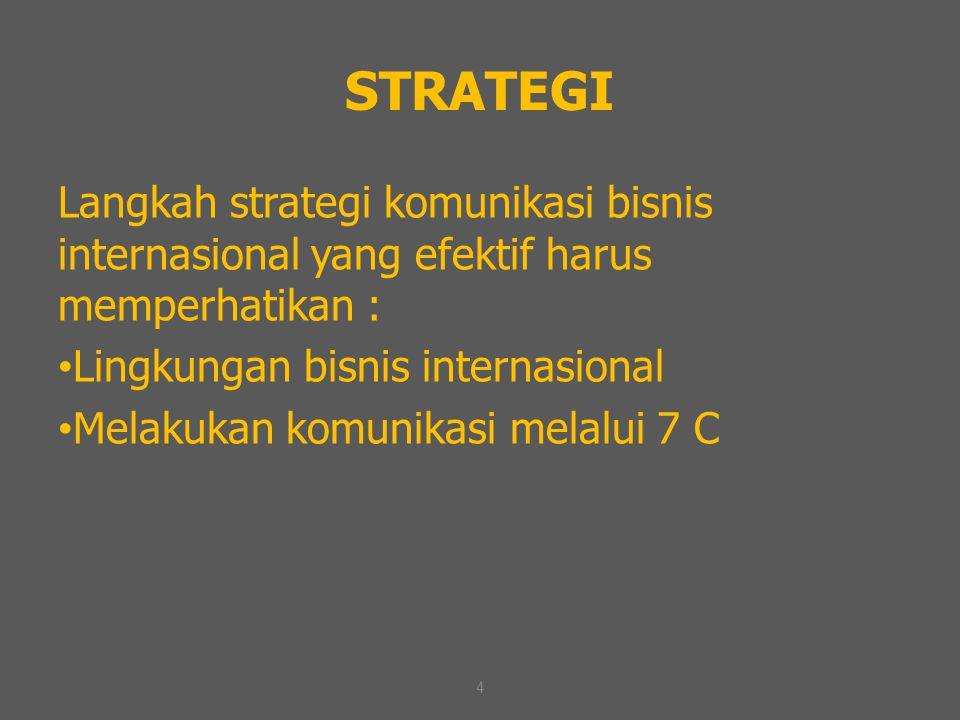 STRATEGI Langkah strategi komunikasi bisnis internasional yang efektif harus memperhatikan : Lingkungan bisnis internasional.