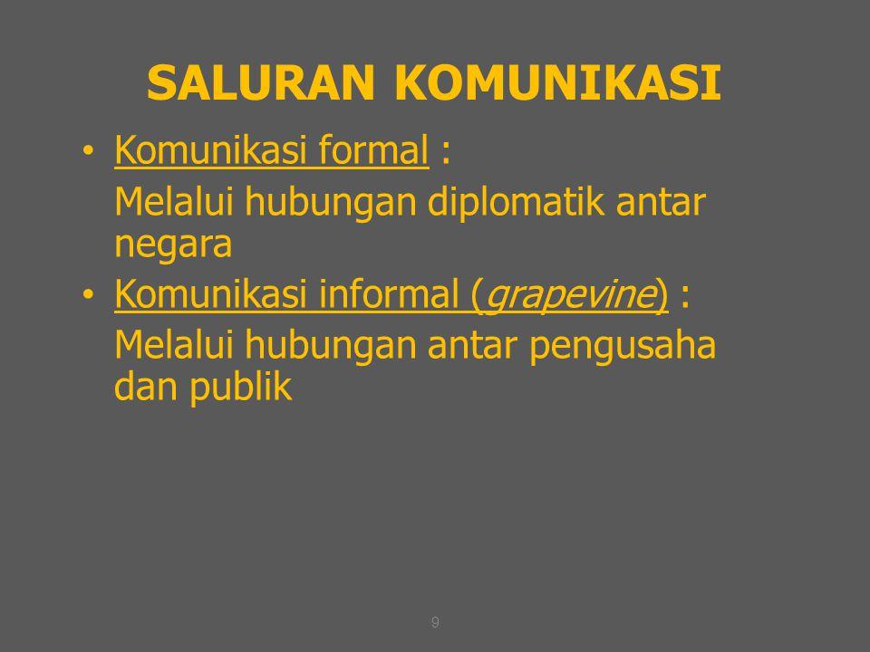 SALURAN KOMUNIKASI Komunikasi formal :