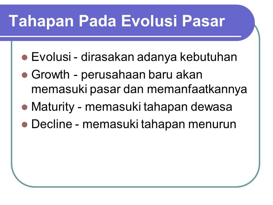 Tahapan Pada Evolusi Pasar