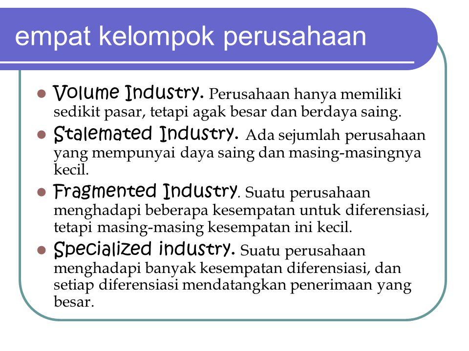 empat kelompok perusahaan