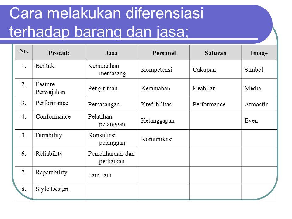 Cara melakukan diferensiasi terhadap barang dan jasa;