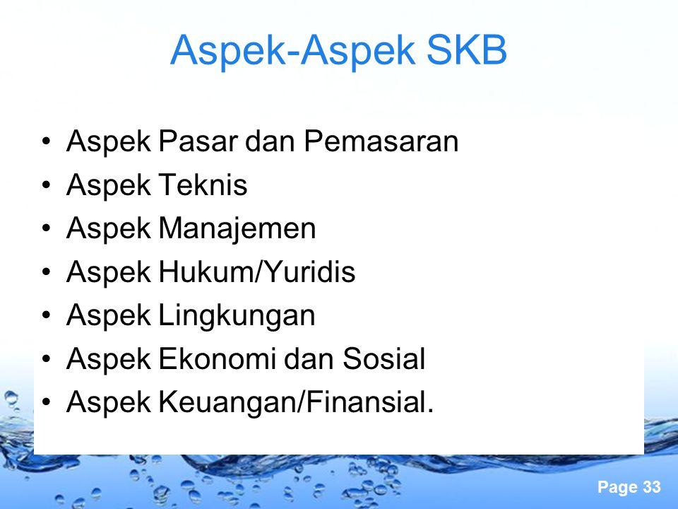 Aspek-Aspek SKB Aspek Pasar dan Pemasaran Aspek Teknis Aspek Manajemen