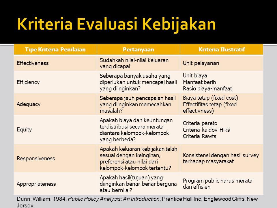 Kriteria Evaluasi Kebijakan