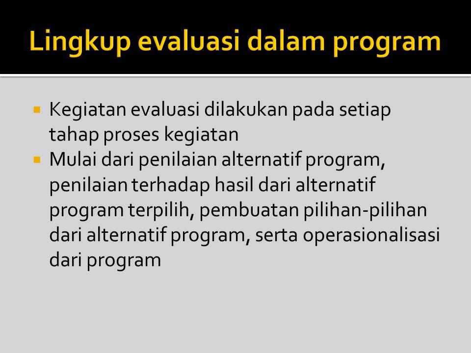 Lingkup evaluasi dalam program