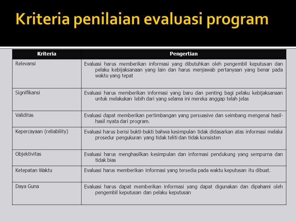 Kriteria penilaian evaluasi program
