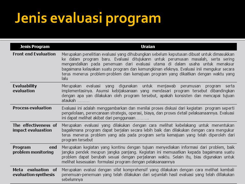 Jenis evaluasi program