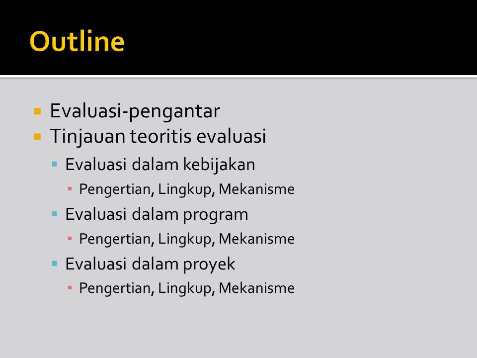 Outline Evaluasi-pengantar Tinjauan teoritis evaluasi