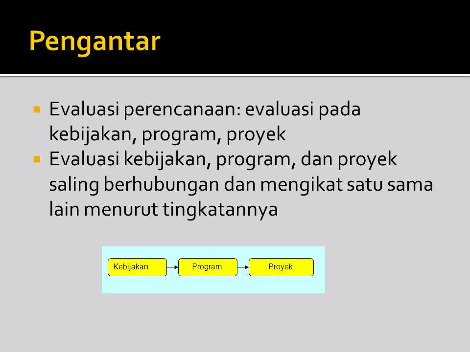 Pengantar Evaluasi perencanaan: evaluasi pada kebijakan, program, proyek.
