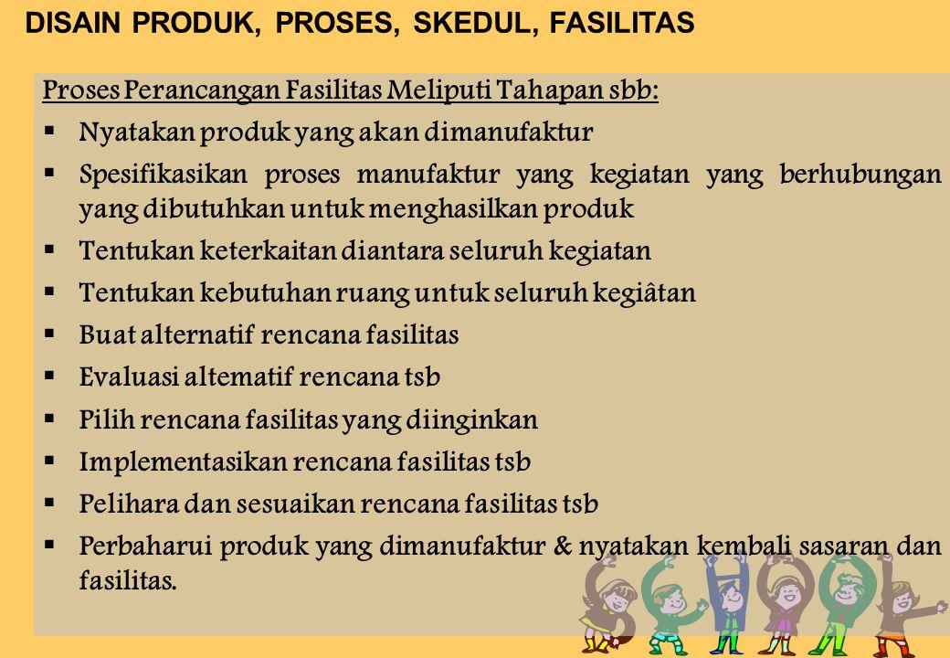 DISAIN PRODUK, PROSES, SKEDUL, FASILITAS