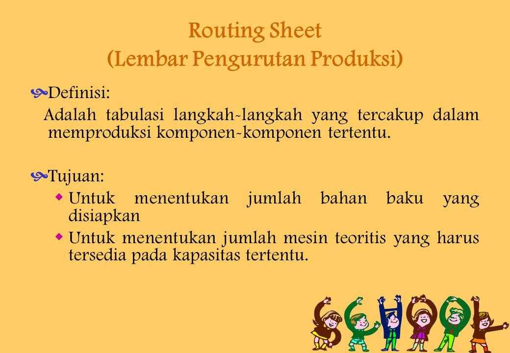 Routing Sheet (Lembar Pengurutan Produksi)