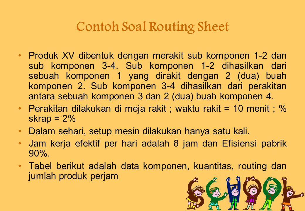 Contoh Soal Routing Sheet