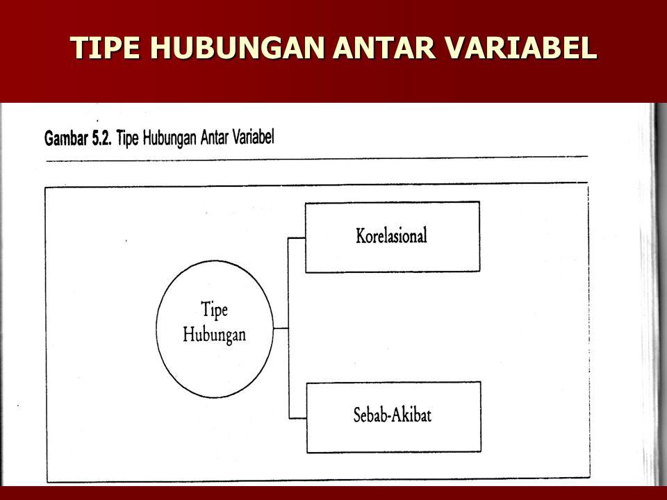 TIPE HUBUNGAN ANTAR VARIABEL