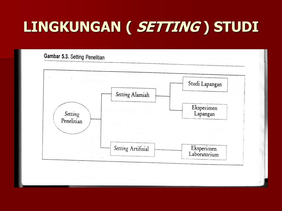 LINGKUNGAN ( SETTING ) STUDI