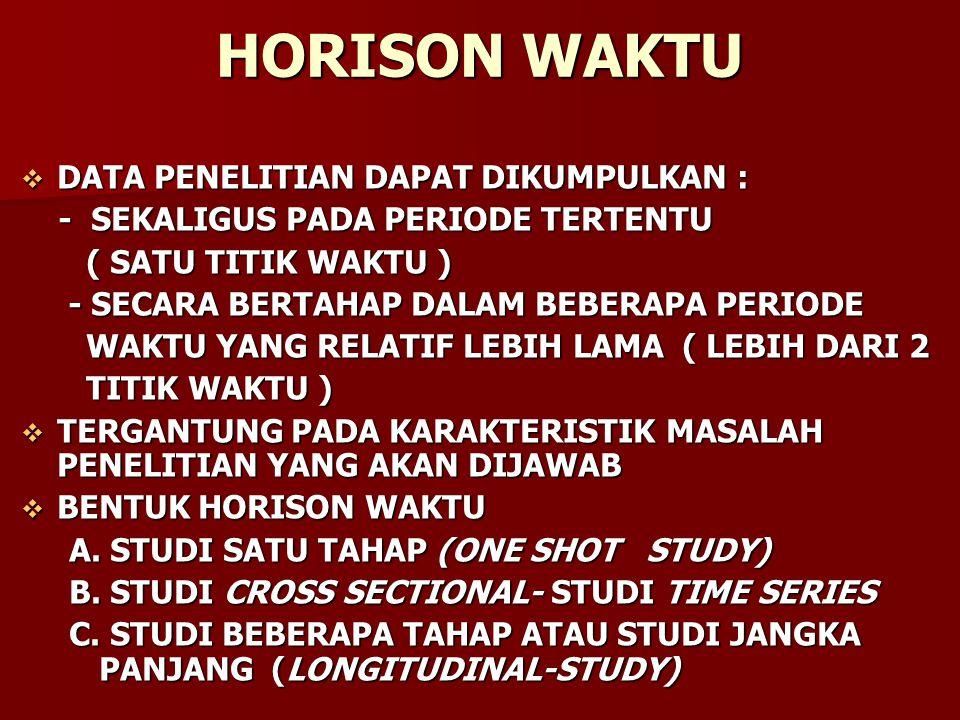HORISON WAKTU DATA PENELITIAN DAPAT DIKUMPULKAN :