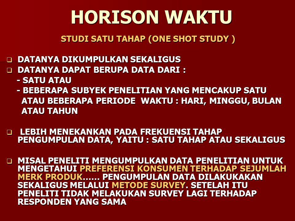 STUDI SATU TAHAP (ONE SHOT STUDY )