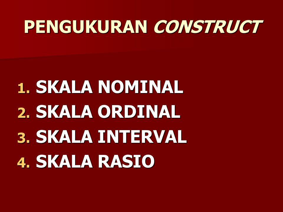 PENGUKURAN CONSTRUCT SKALA NOMINAL SKALA ORDINAL SKALA INTERVAL SKALA RASIO