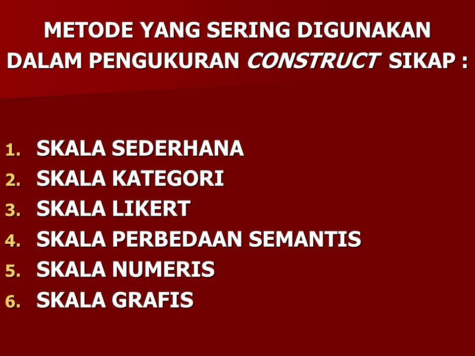 METODE YANG SERING DIGUNAKAN DALAM PENGUKURAN CONSTRUCT SIKAP :